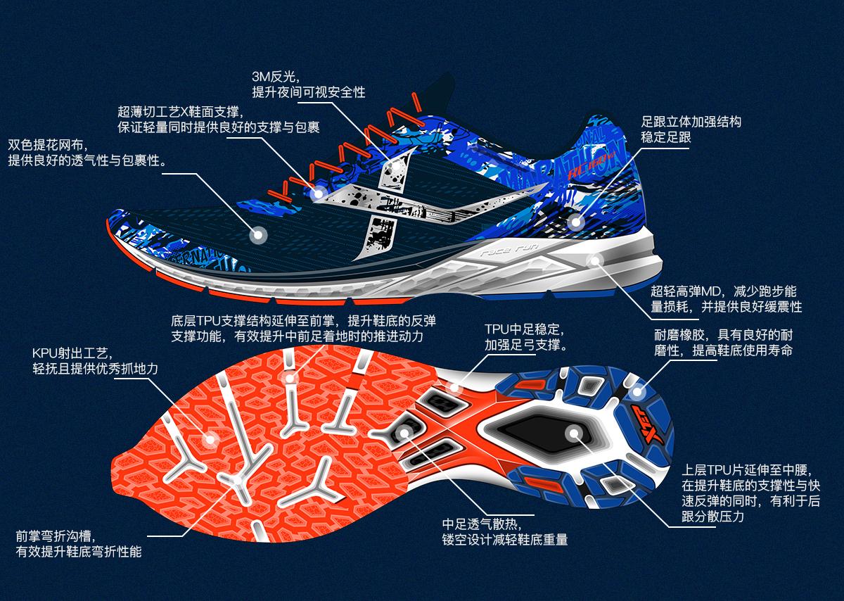 特步马拉松竞速160跑鞋