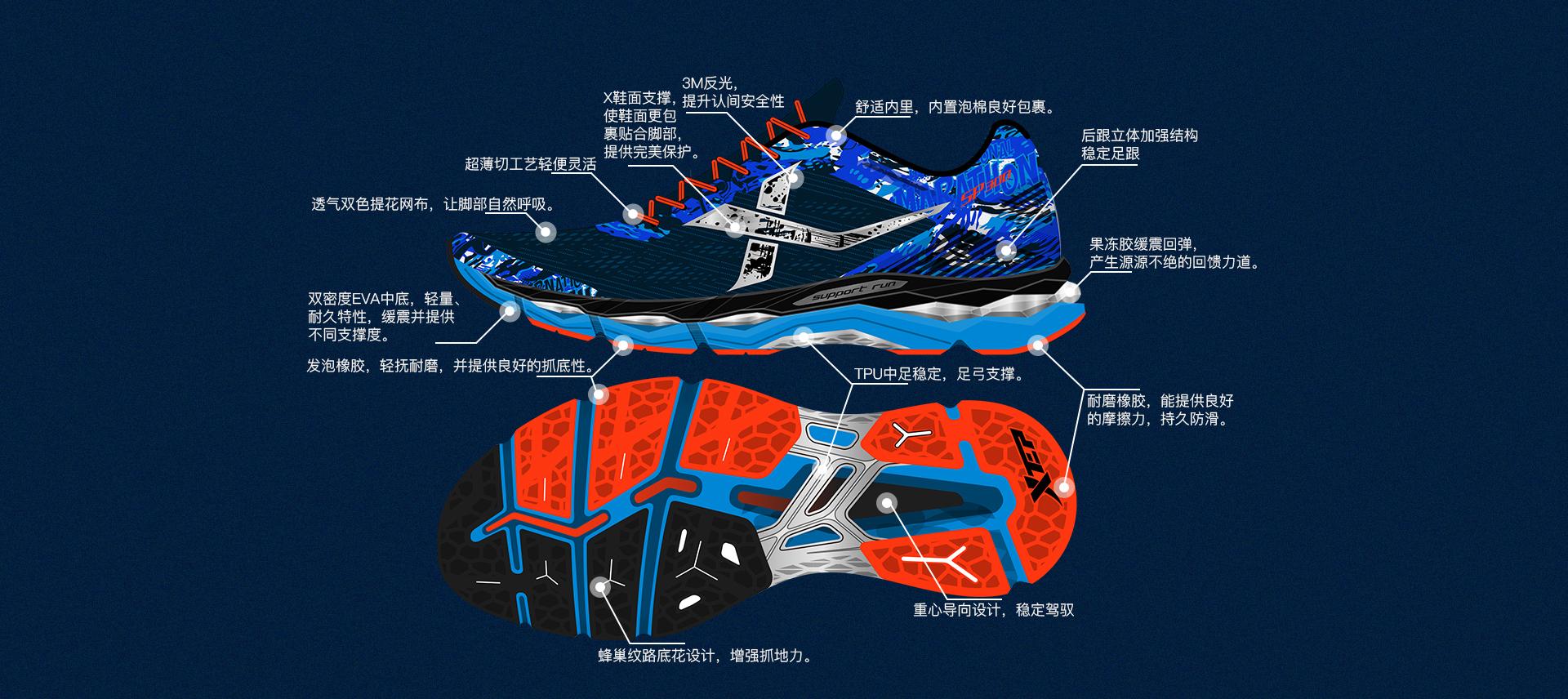 特步竞训300马拉松跑鞋